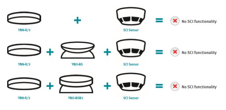 نکات کاربردی برای نصب سنسور های HOCHIKI