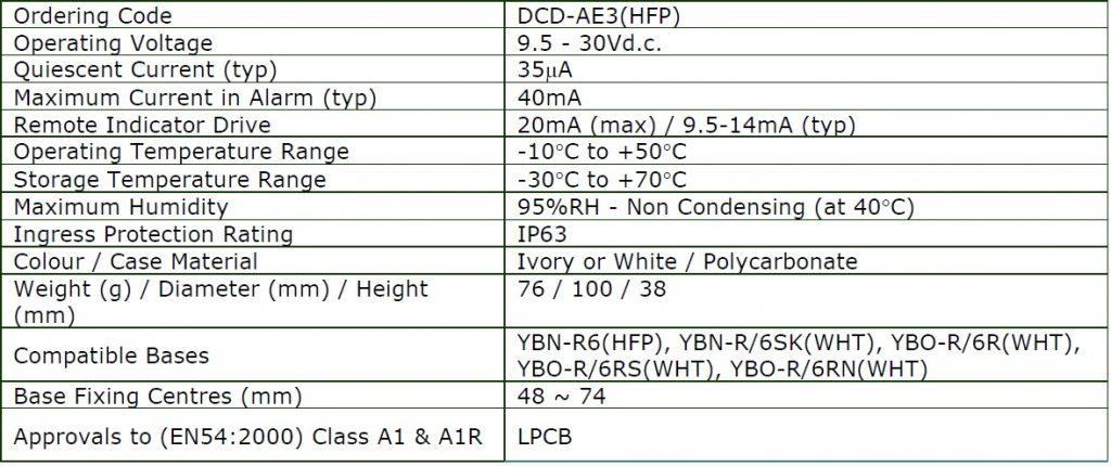 DCD AE3 HFP