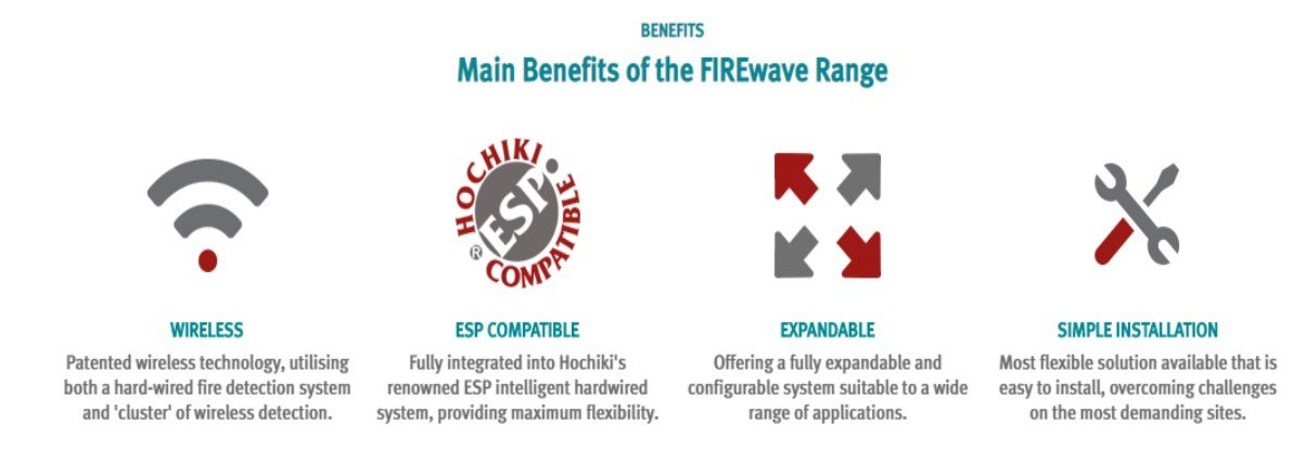 Main Benefits of the FIREwave Range