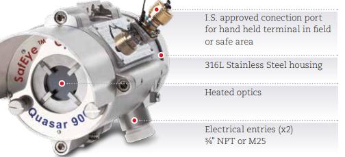 ds-g-900-2 دتکتور های خطی لیزری Open Path Gas Detector